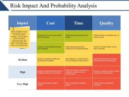 Risk Impact And Probability Analysis Powerpoint Guide