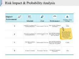 Risk Impact And Probability Analysis Powerpoint Slide Themes