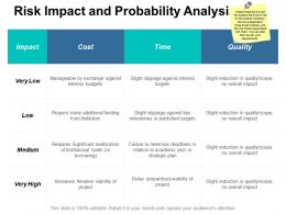 Risk Impact And Probability Analysis Ppt Professional Design Ideas