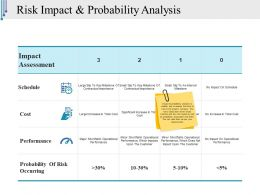 Risk Impact And Probability Analysis Ppt Slide Templates