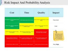Risk Impact And Probability Analysis Presentation Slides