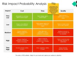 Risk Impact Probability Analysis Impact Ppt Powerpoint Presentation Pictures Elements