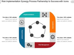 Risk Implementation Synergy Process Partnership To Success With Icons
