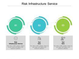 Risk Infrastructure Service Ppt Powerpoint Presentation Outline Slide Cpb