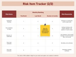 Risk Item Tracker Old One Quit Poor Ppt Powerpoint Presentation Icon Elements
