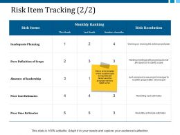 Risk Item Tracking 2 2 Ppt Layouts Graphics