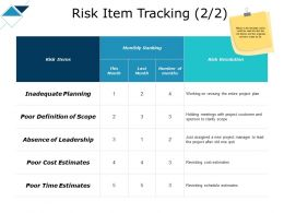 Risk Item Tracking Planning Ppt Powerpoint Presentation Show Gallery