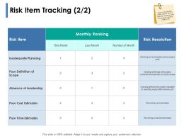 Risk Item Tracking Planning Ppt Powerpoint Presentation Show Images