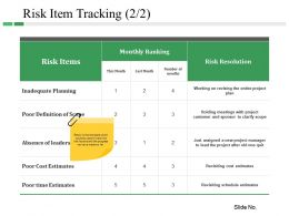 Risk Item Tracking Powerpoint Slides Design
