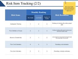 Risk Item Tracking Ppt Ideas