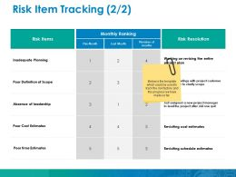 Risk Item Tracking Ppt Inspiration Gridlines