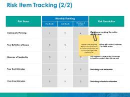 Risk Item Tracking Ppt Inspiration Gridlines