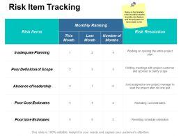 Risk Item Tracking Ppt Professional Background Designs