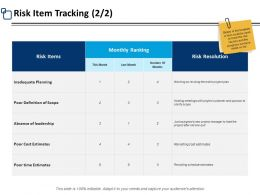 Risk Item Tracking Risk Resolution Ppt Powerpoint Presentation Pictures Tips