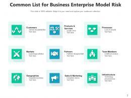 Risk List Business Enterprise Products Services Infrastructure Marketing Processes
