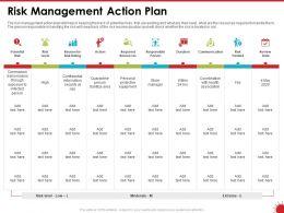 Risk Management Action Plan Area Ppt Powerpoint Presentation Design Templates