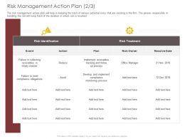 Risk Management Action Plan Event Ppt Powerpoint Presentation Graphics