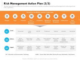 Risk Management Action Plan Impact Ppt Clipart