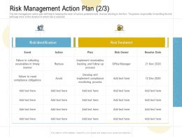 Risk Management Action Plan Implement Ppt Powerpoint Presentation File Guidelines