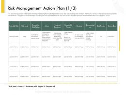 Risk Management Action Plan L2138 Ppt Powerpoint Presentation Example File