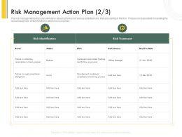 Risk Management Action Plan L2139 Ppt Powerpoint Presentation Layouts Good