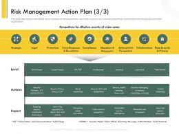 Risk Management Action Plan L2140 Ppt Powerpoint Presentation Show Graphics