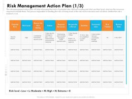 Risk Management Action Plan Potential Ppt Powerpoint Gallery Icons