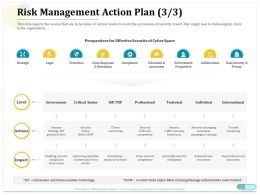 Risk Management Action Plan Professional Ppt Powerpoint Backgrounds