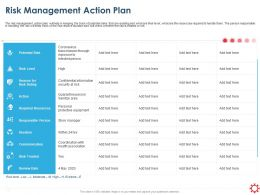Risk Management Action Plan Risk Treated Ppt Powerpoint Presentation Picture