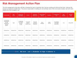 Risk Management Action Plan Sanitize Area Ppt Powerpoint Presentation Styles