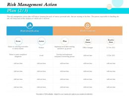 Risk Management Action Plan Treatment Ppt Icon Example