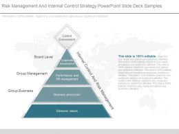 Risk Management And Internal Control Strategy Powerpoint Slide Deck Samples