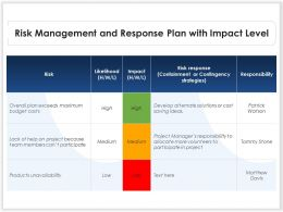 Risk Management And Response Plan With Impact Level
