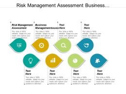 Risk Management Assessment Business Management Issues Methods Performance Management Cpb