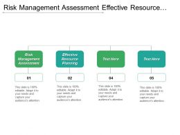 Risk Management Assessment Effective Resource Planning Critical Path Analysis Cpb
