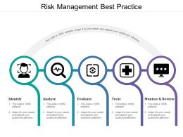Risk Management Best Practice