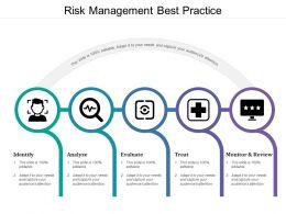 risk_management_best_practice_Slide01