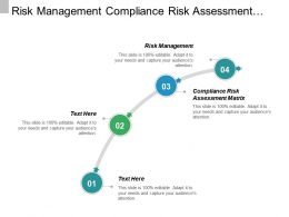 Risk Management Compliance Risk Assessment Matrix Marketing Analytics Cpb