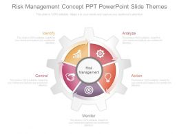 Risk Management Concept Ppt Powerpoint Slide Themes