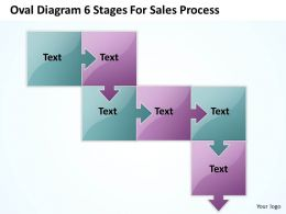 Risk Management Consulting Stages For Sales Process Powerpoint Templates PPT Backgrounds Slides 0617