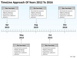 Risk Management Consulting Timeline Approach Of Years 2012 To 2016 Powerpoint Slides 0523