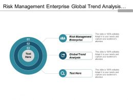 Risk Management Enterprise Global Trend Analysis Venture Marketing Solutions Cpb