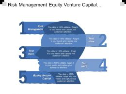 Risk Management Equity Venture Capital Managing Organizational Change Cpb