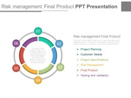Risk Management Final Product Ppt Presentation