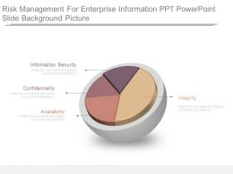 Risk Management For Enterprise Information Ppt Powerpoint Slide Background Picture