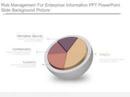 Risk Management For Enterprise Information Ppt Powerpoint Slide Background Picture