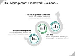 Risk Management Framework Business Management Information Systems Management Cpb