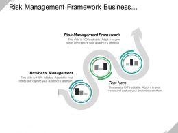 Risk Management Framework Business Management Information Systems Management Cpb