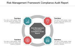 Risk Management Framework Compliance Audit Report Ppt Powerpoint Styles Cpb
