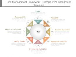 Risk Management Framework Example Ppt Background Template